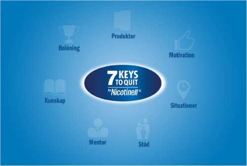 Vården.se samarbete med Nicotinell 7-Keys-to-Quit